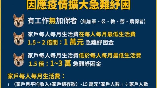 衛福部4日公布擴大急難紓困方案。(圖/衛福部)